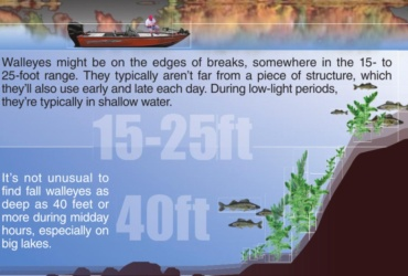 Fall walleye fishing tips: Prime locations for mid to late autumn walleyes